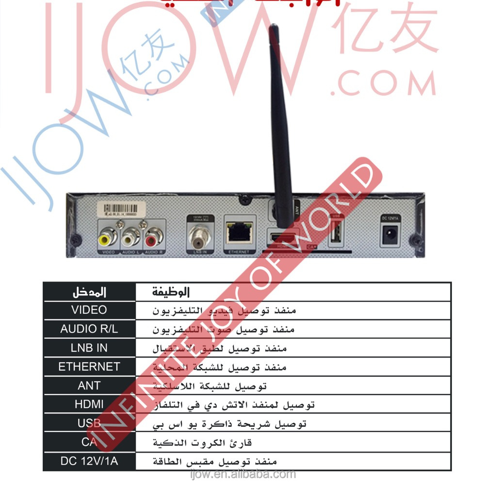 Arabic IPTV and Movie online HD DVB-S2 MPEG4/H.264