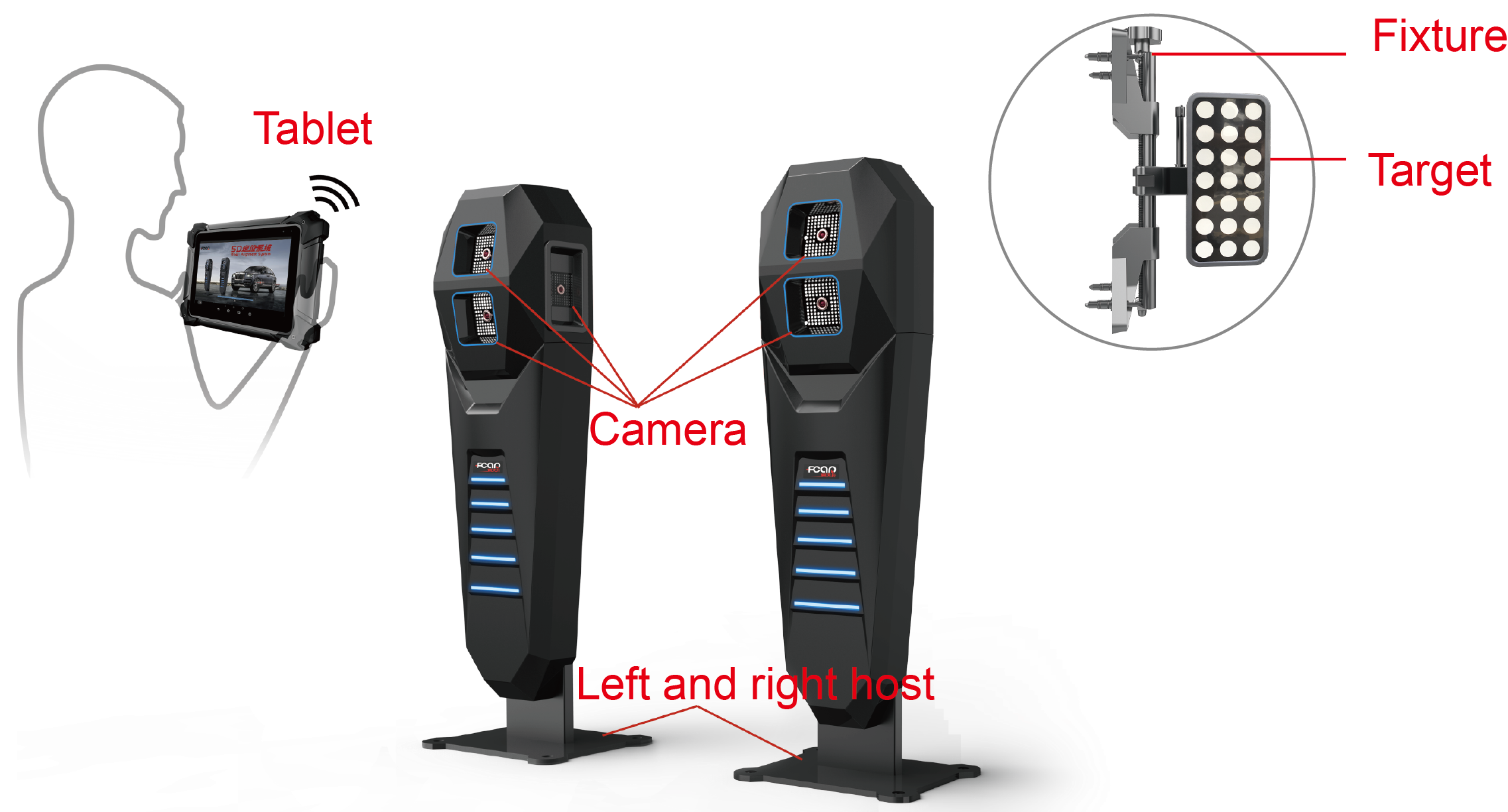 FCAR FD505 wheel alignment system newest 5D aligner better than 3D use precise