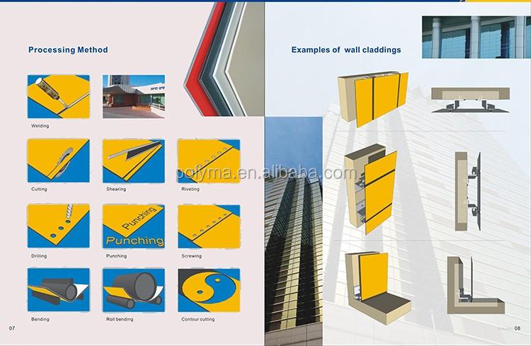 Architectural Aluminum Profile Size 4mm Aluminum Composite Panel ...