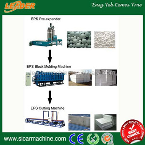 Full Auto EPS Plastic Forming Machine/EPS Foam Production Line