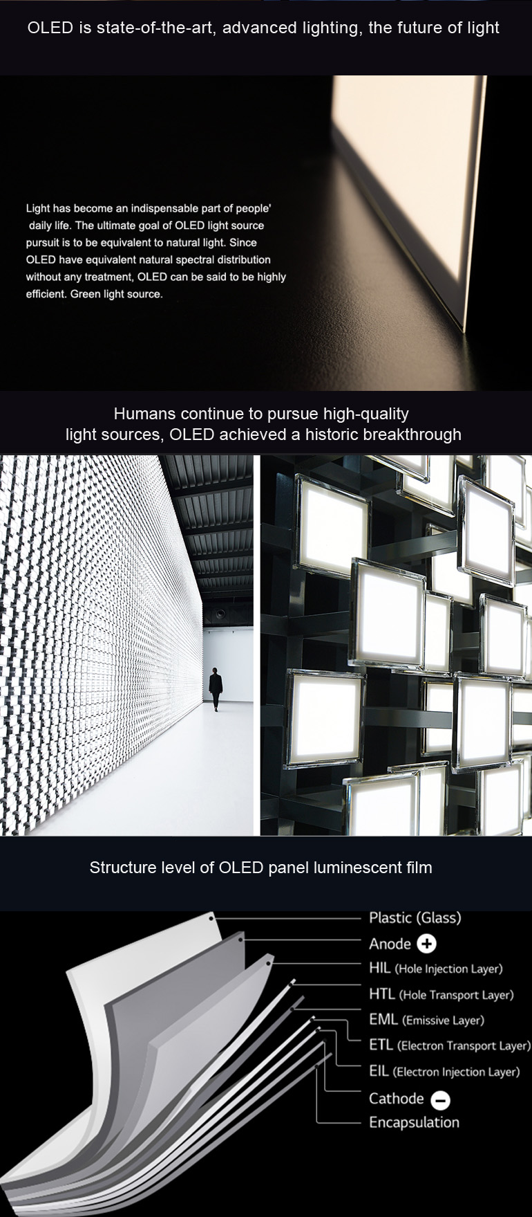 uiv oled licht interieur oled verlichting verlichting licht strips