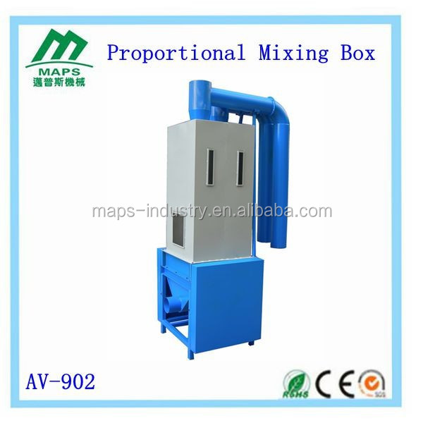 Hot sale AV-902 Proportional mixer Box Machine