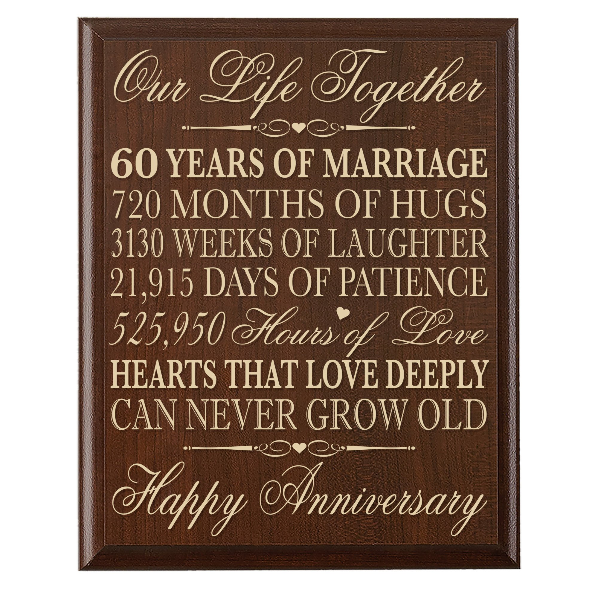 60th Wedding Anniversary Gifts For Friends: Cheap 60th Wedding Anniversary Diamond, Find 60th Wedding