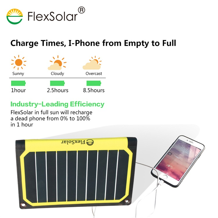 FlexSolar flexible rohs solar panel charger solar power bank charger for cell phone