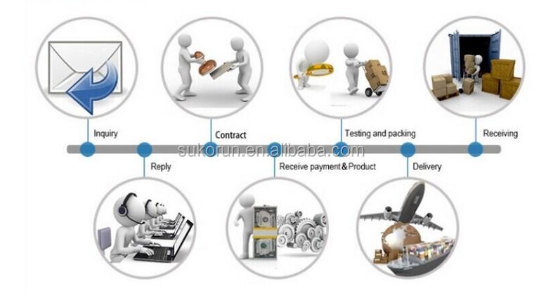 Mejor calidad de regulador de presión de combustible válvula 3550B-0010 para yutong bus Venta al por mayor, al por mayor, Fabricación, fabricantes, proveedores, exportadores, im<em></em>portadores, productos, oportunidades de mercado, proveedor, fabricante, im<em></em>portador, Suministro