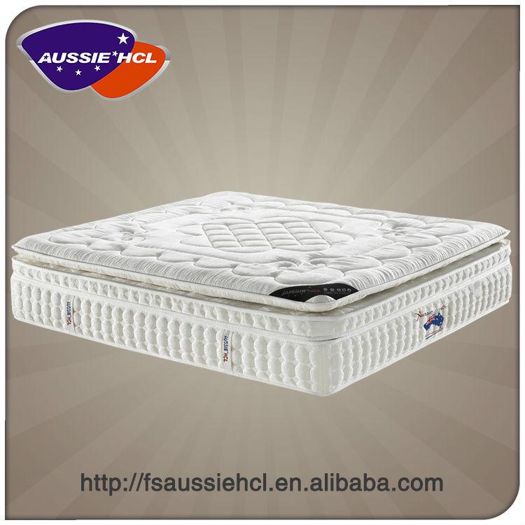 https://sc02.alicdn.com/kf/HTB1_wd6HFXXXXazXpXXq6xXFXXXg/European-super-king-size-mattress-queen-size.jpg