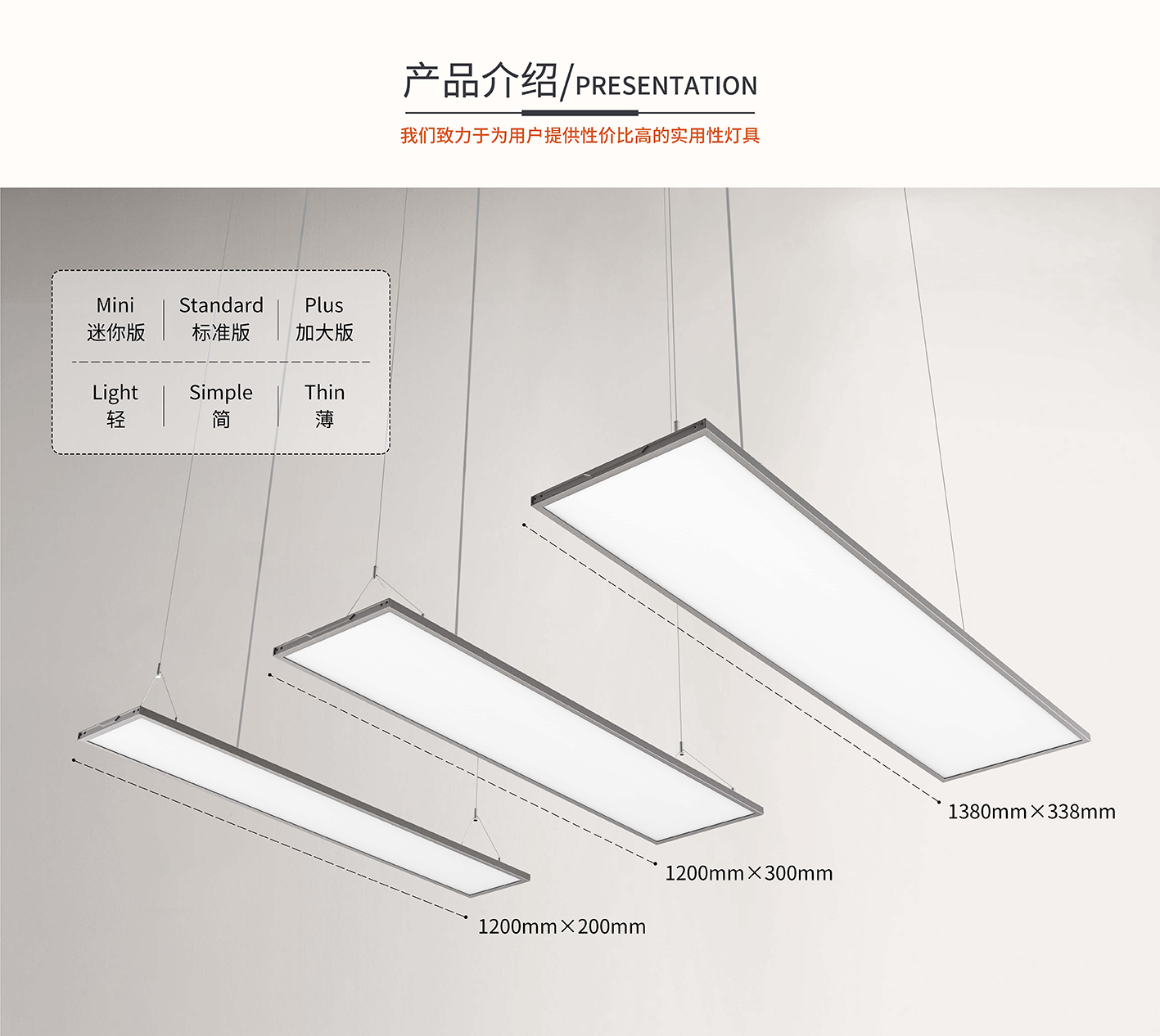 Price of 1200mm*300mm Panel Led Lighting Ultra Thin Panel Led Light For Sale
