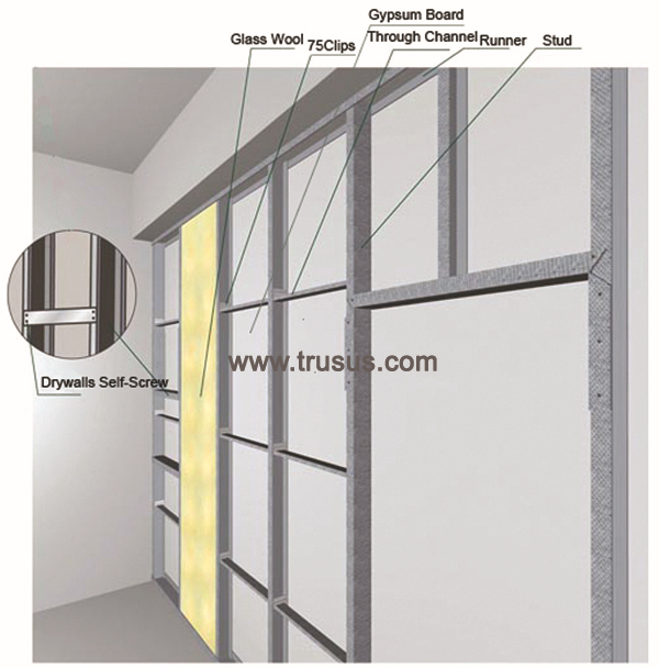 Fire Rated Gypsum Board : Mm partition drywall plasterboard cheap prices fire