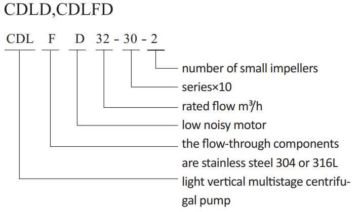 model symbols D.png