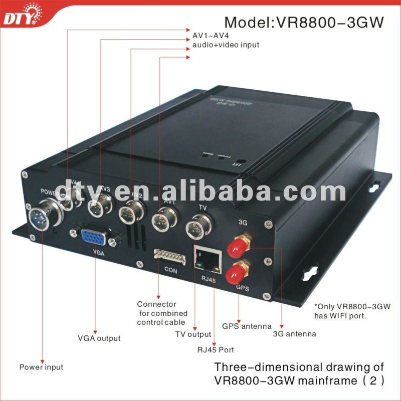"4Channel Full D1 H.264 Real Time Mobile mini dvr board with 3.5""TFT,3G,WIFI,GPS,G-Sensor(Optional)"