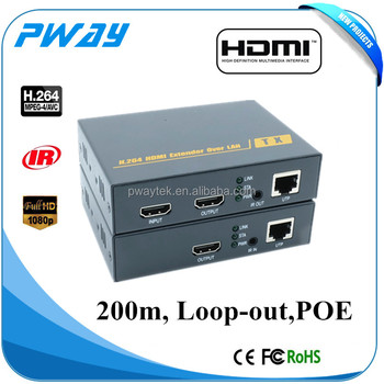 Same With Hdbitt H 264 Hdmi Extenderover Lan Support Poe Up 200m Via  Cat5e/6 One To Many Over Tcp/ip - Buy Hdmi Extender Lkv383,H 264 Hdmi