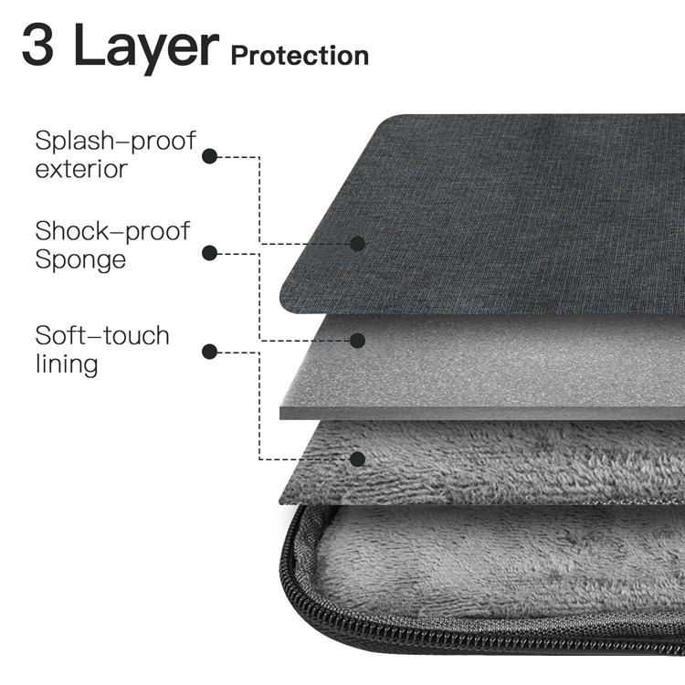Wholesale Custom Water Resistant Laptop Sleeve Case 11.6 12 13.3 14 15 15.6 Laptop Sleeve 15.6 Bag With Handle For Macbook Pro