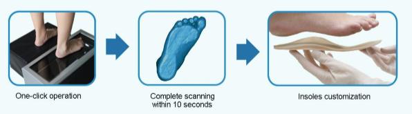 foot insole machine