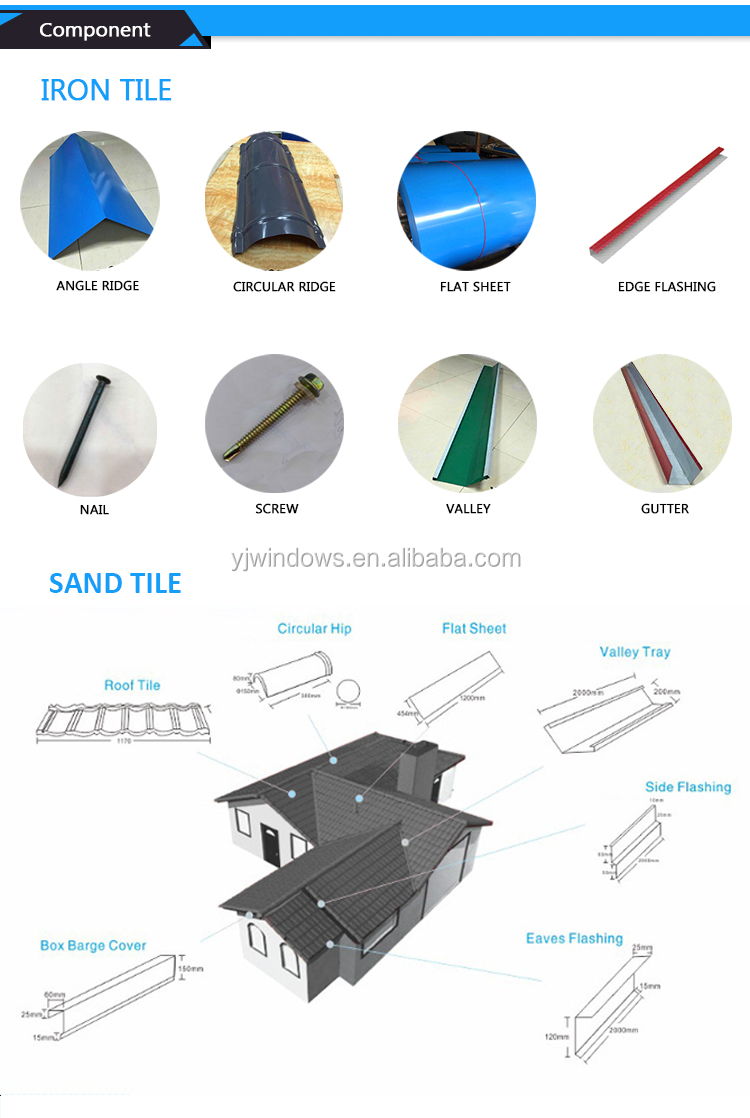 Selected Corrugated Roofing Material Cheap Prices Guangdong Metal Building Materials