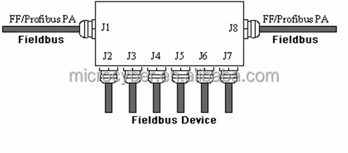 HTB1aI_EHXXXXXa5XVXXq6xXFXXX9 foundation fieldbus junction box buy junction box,fieldbus foundation fieldbus junction box wiring diagram at n-0.co