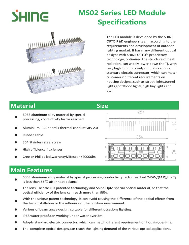 high quality competitive price 30W-60W highbay led module