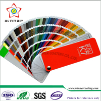 New International standard RAL color card K7 K5 for powder coating paint