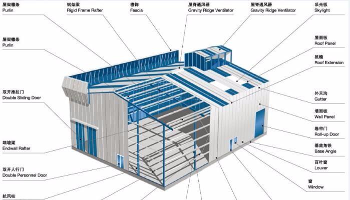 Portal Frame Steel Structure Workshop Warehouse