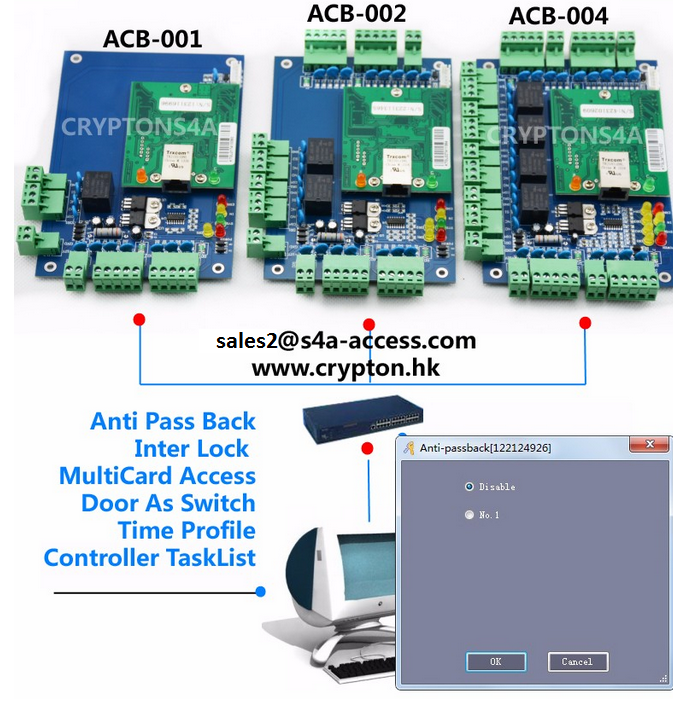 Access Control Access Control Kits One Door Network Access Control Panel Board With Software Communication Protocol Tcp/ip Board Wiegand Reader For 1 Door Use