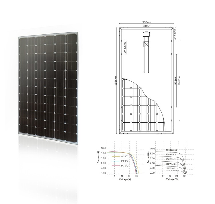 Cheap price good quality 320w solar panel from china