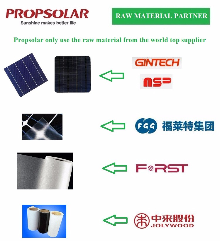Alibaba Online Paneles Solares Chinos Precio 150 250 300watts 24 Volt Poly  Paneles Solares Price List Miami Florida - Buy Paneles Solares Miami