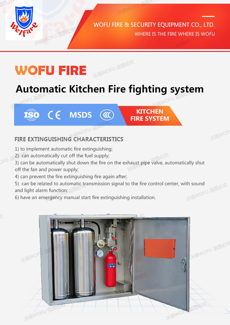 sistem perlindungan kebakaran pusat perdagangan indonesia