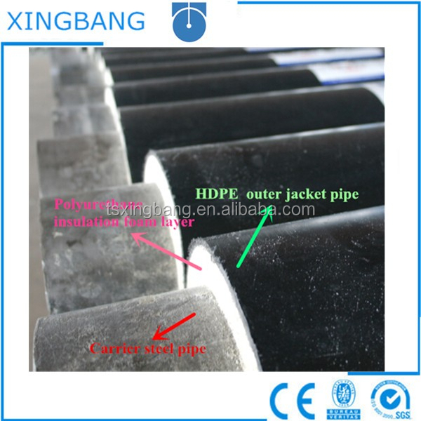 pre insulated ERW/seamless steel carried pipe with HDPE.GI/GRP casing for heating cooling insulation