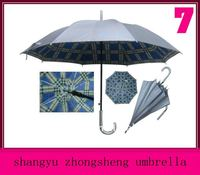 uv ray umbrella