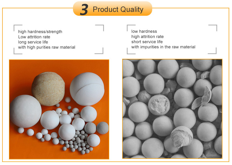 High aluminium oxide balls has excellent thermal properties