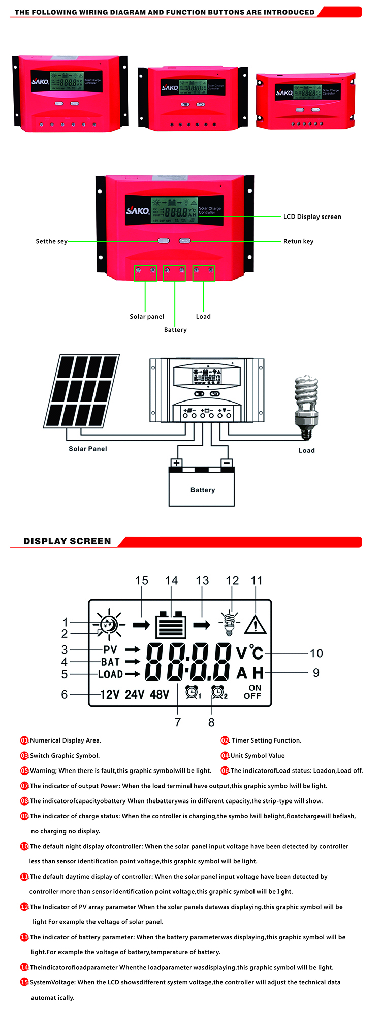 High efficiency MPPT 15A 20A 25A 30A 40A 50A 60A 80A 100A solar panel controller