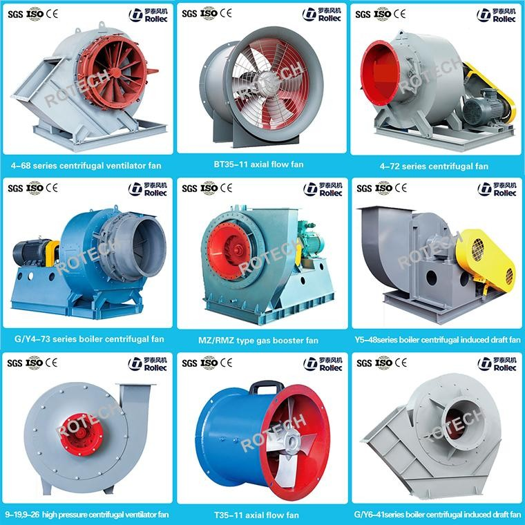 Types Of Fans And Blowers : Turbine exhaust fan air centrifugal industrial