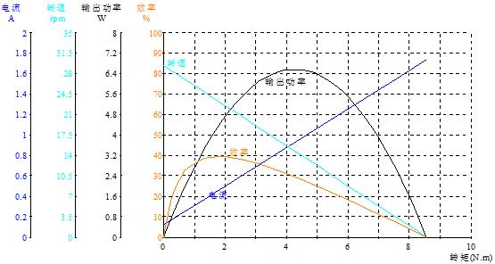 DS-36RP5550243100-100K