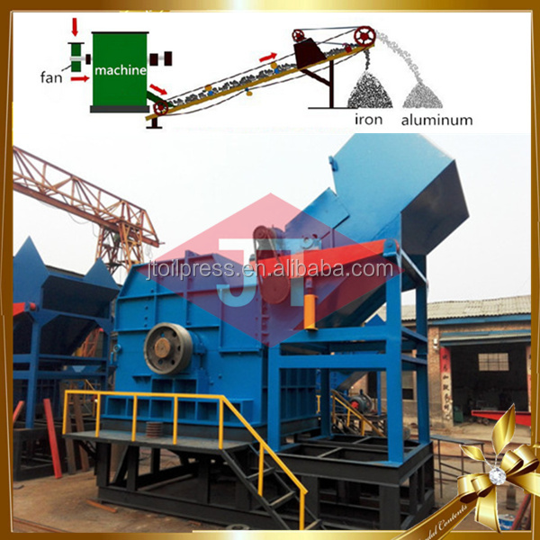 High quality metal crushing machine/automatic scrap metal crusher/used metal crushing machine can
