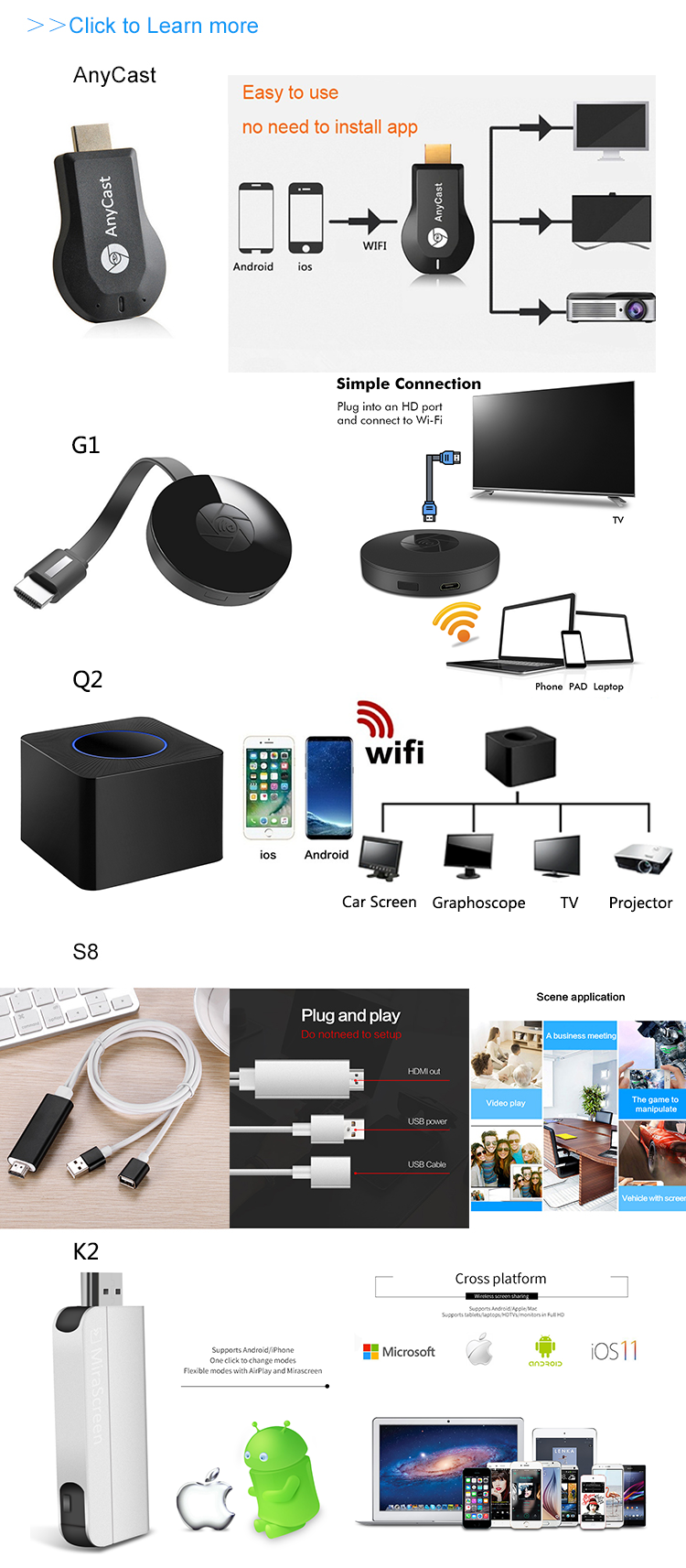 G2-4 supporting resolutions up to 1080p 3D wireless transmitter linux wifi display miracast dongle