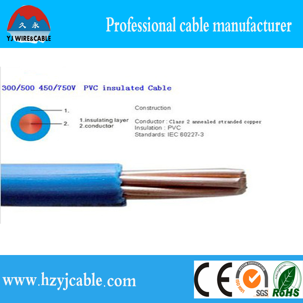 Wire Insulation Types, Wire Insulation Types Suppliers and ...