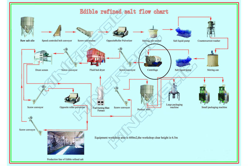Sea Salt Diagram - Electrical Work Wiring Diagram •