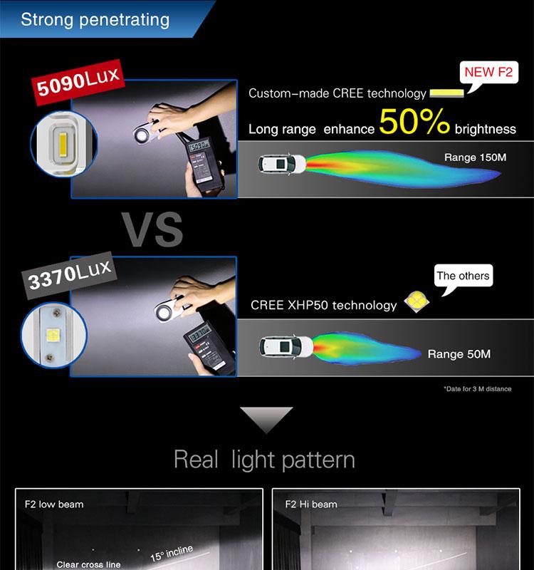 Best high Low Beam h11 h4 new car led headlight bulb