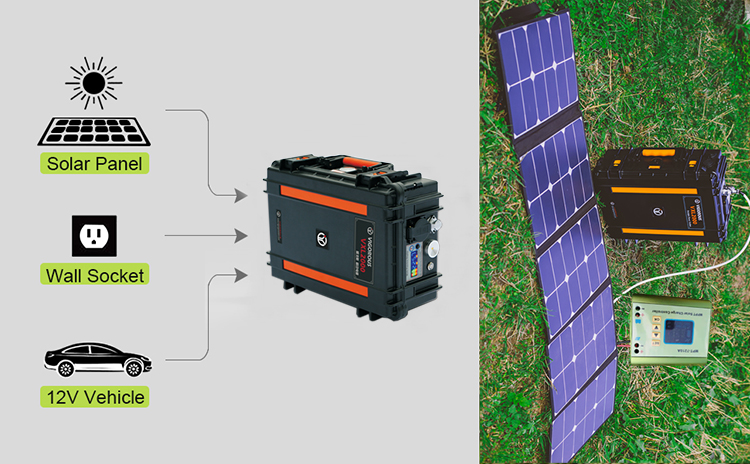 110V 220V 2kWh 40000Mah Lithium Battery Pack Portable Generator Solar 1400W Rechargeable Emergency Power Supply