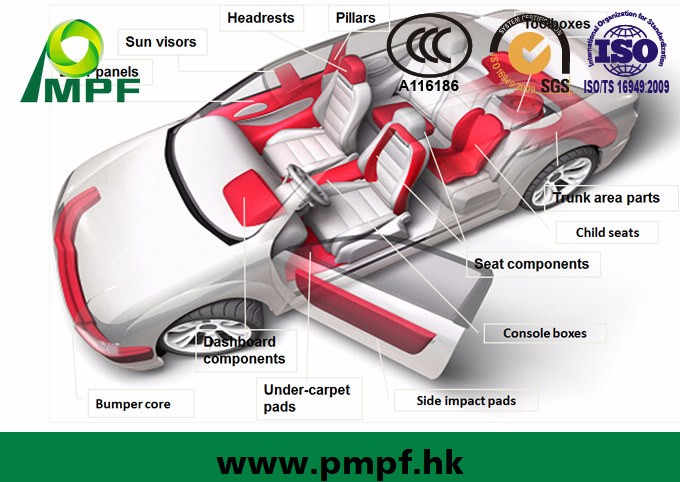 Car Interior Parts >> Sound Absorption Material Epp Foam Car Interior Parts Foot Mats Underlay Buy Epp Foam Car Bumper Epp Car Interior Foot Mat Liner Energy Absorption