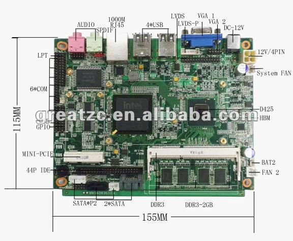 ZC-D525-3.5 Mini ITX Motherboard With ATOM D525 Dual Core 1.8G,512KB Cache Memory,45NM BGA,1*Mini PCI-SATA,1*Mini PCI-E 1*SIM