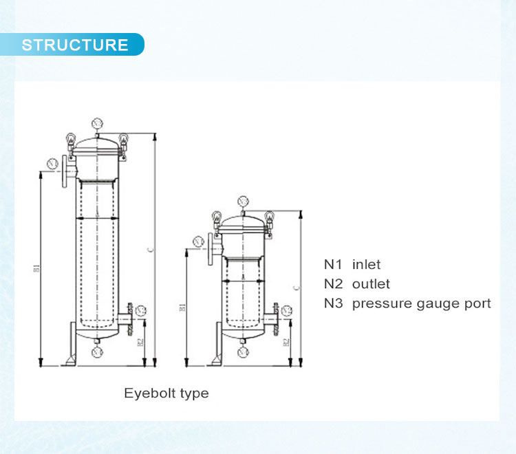 Industrial Stainless Steel Bag Filter Housing for water treatment plant
