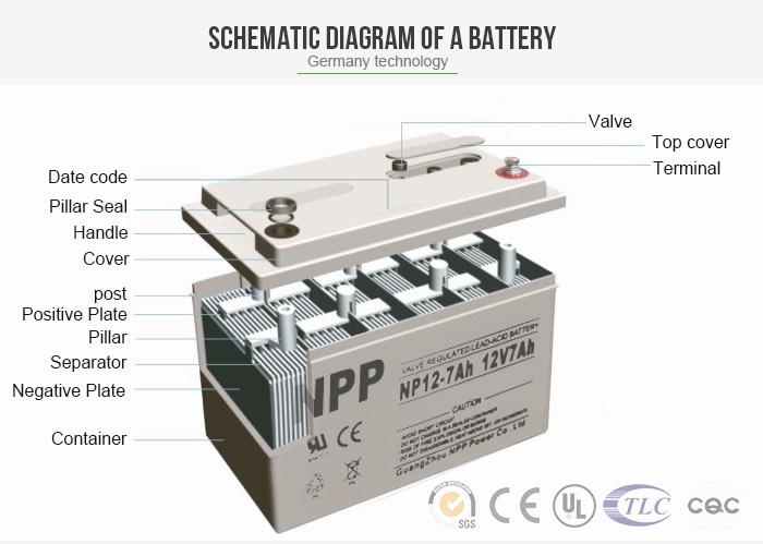 Npp Popular 6v 10ah Storage Battery For Electric Toys - Buy Popular  Electric Toys,Small Lead Acid Battery,Long Time Electric Toys Battery  Product on