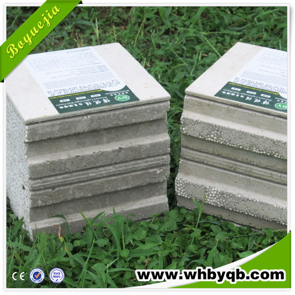 Buy direct from china manufacturer house decor Of cement panel