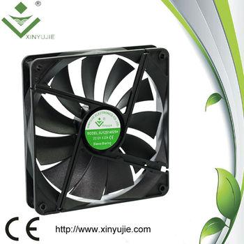 Small eletronic cooling fans dc brushless fan motor 14025 for Small dc fan motor