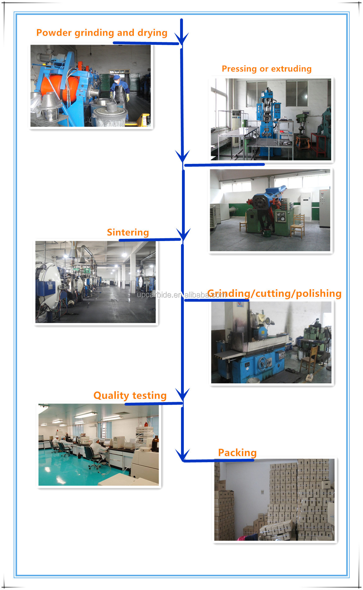 200 uur water snijden leven gouden coating OD7.14 * ID1.02 * 76.0mm hardmetalen water jet nozzle