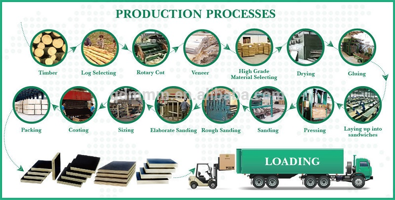 linyi packing use commercial plywood sheet
