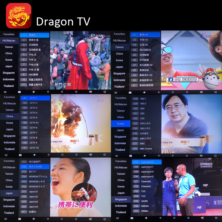 China Channel Tv Korea, China Channel Tv Korea Manufacturers and