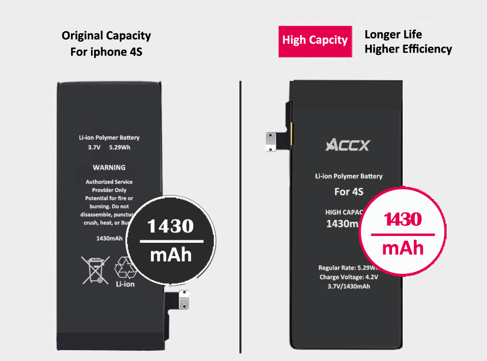 detailed images 1430mah mobile phone battery for iphone 4s with un38 3/msds  certificate