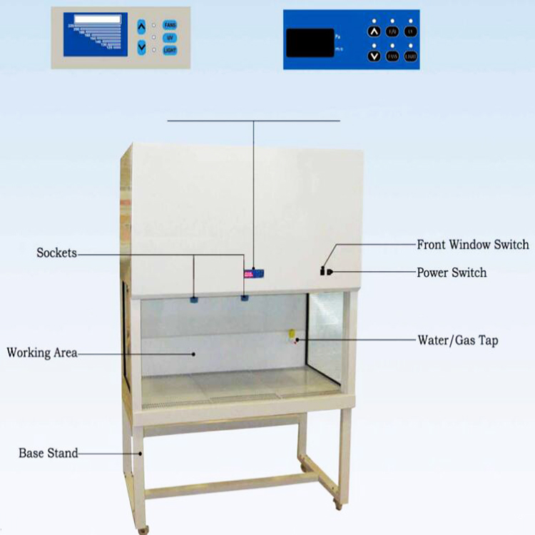 Mini Laminar Flow Hood Suppliers And Manufacturers At Alibaba