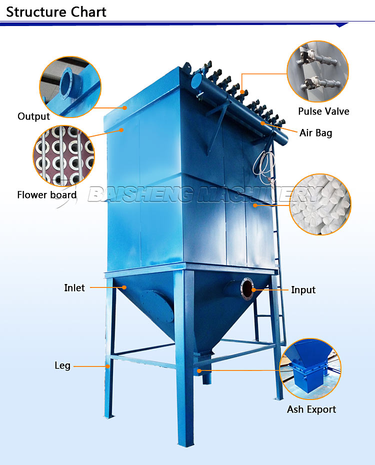 Bag Filter Dust Collector Bag House Price/Dust Collector Price In Canada